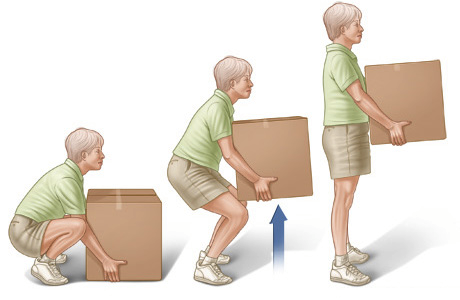 Lifting position