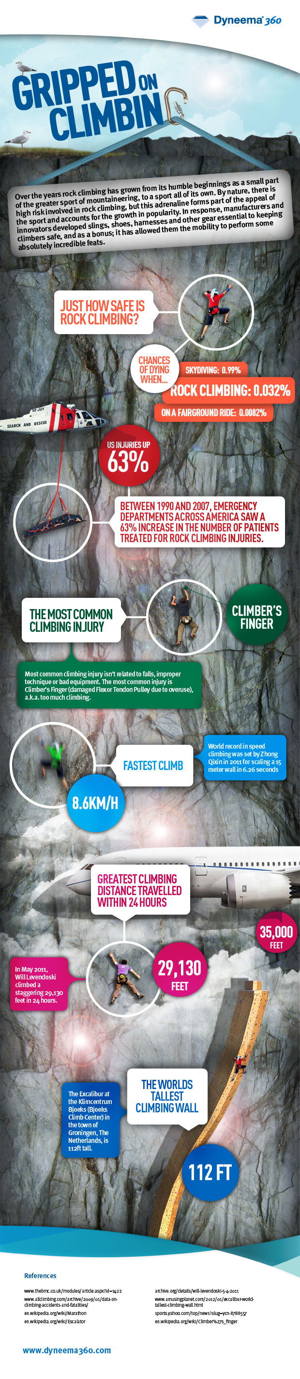 Climbing safe infographic