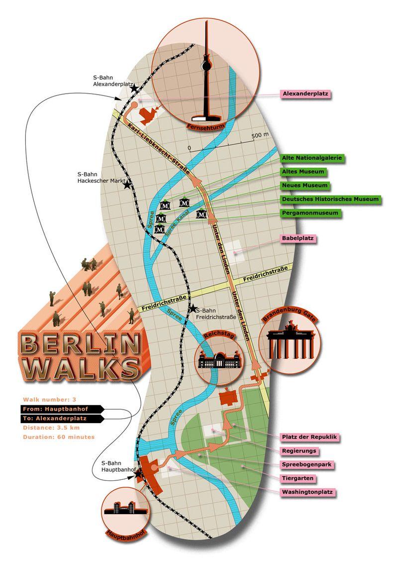 Berlin walks infographic