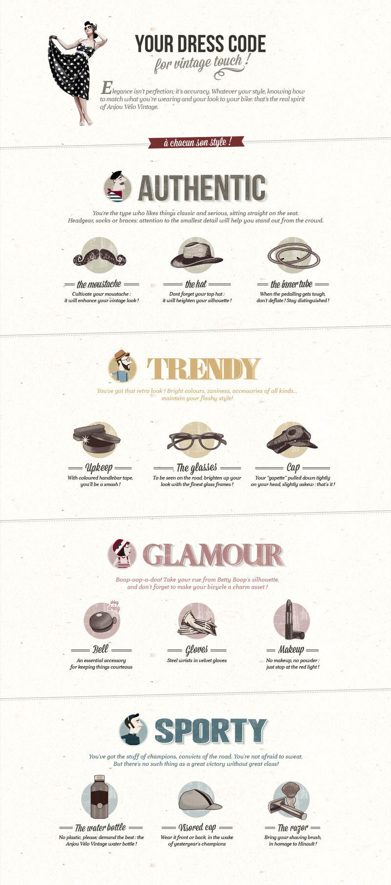 Vintage Dress Code Infographic