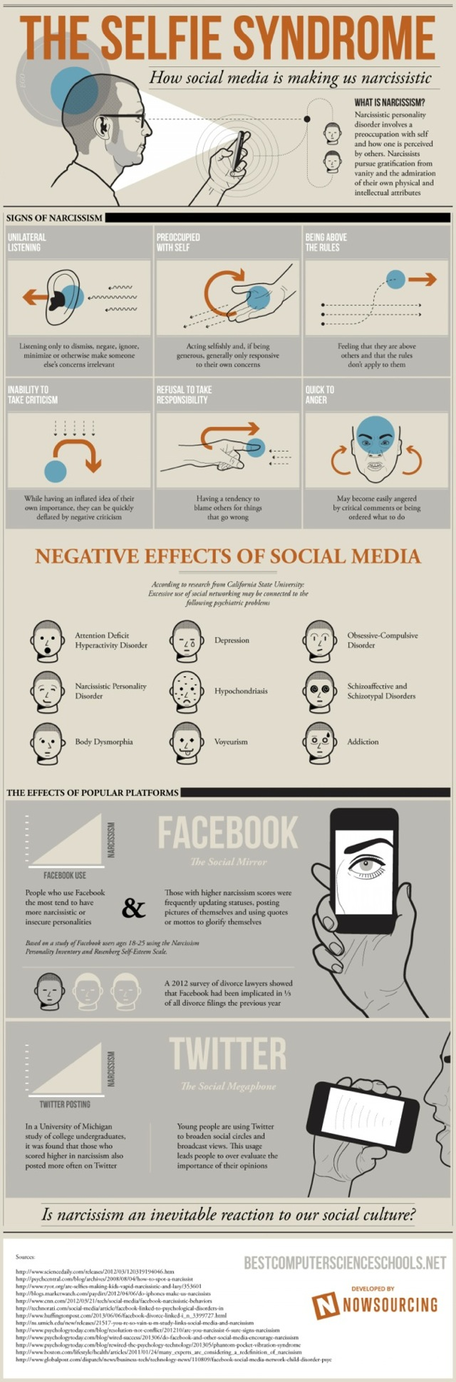 Selfie syndrome infographic